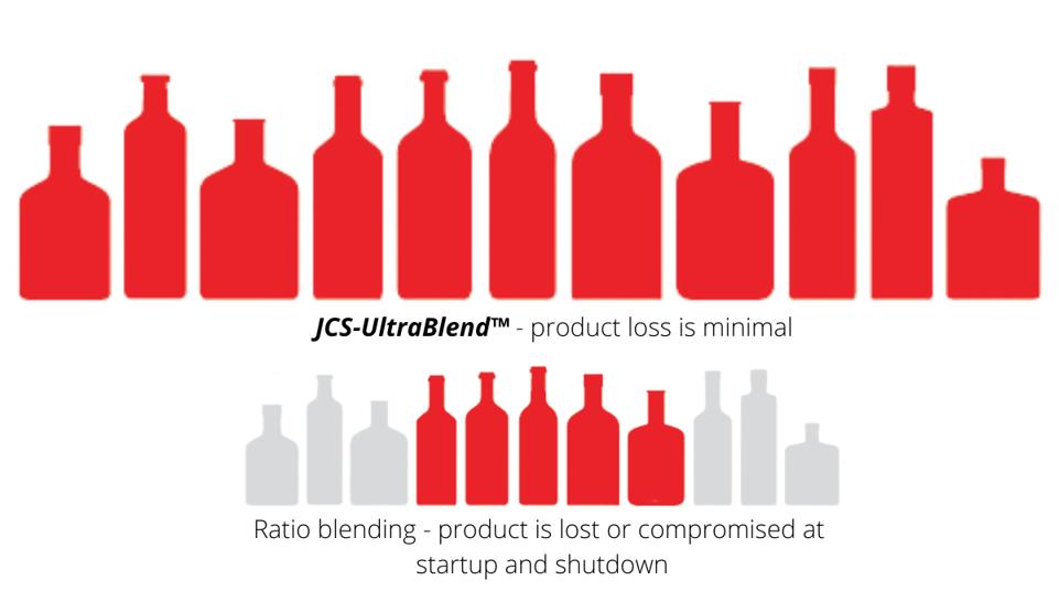 Bottles from brochure