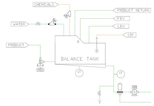single balance tank 2