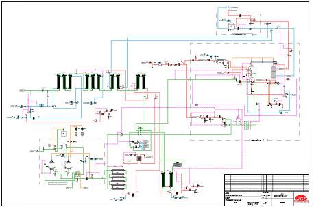 process-design2